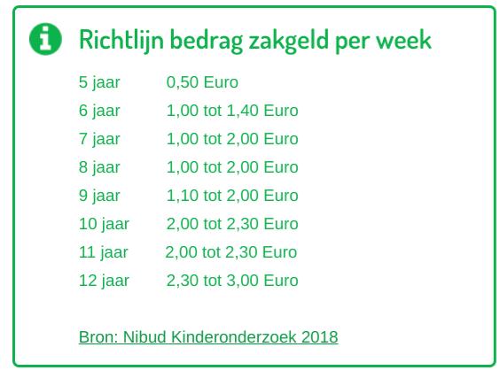 Screenshot 2020 07 14 at 18.35.35 1 - Kinderen om leren gaan met geld